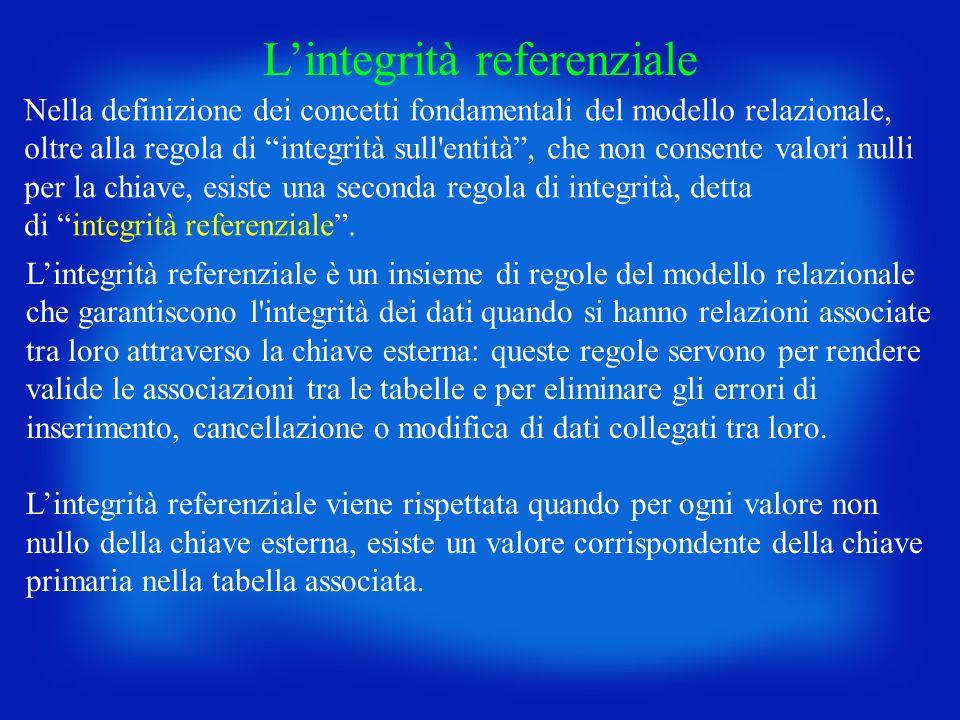 L'integrità referenziale