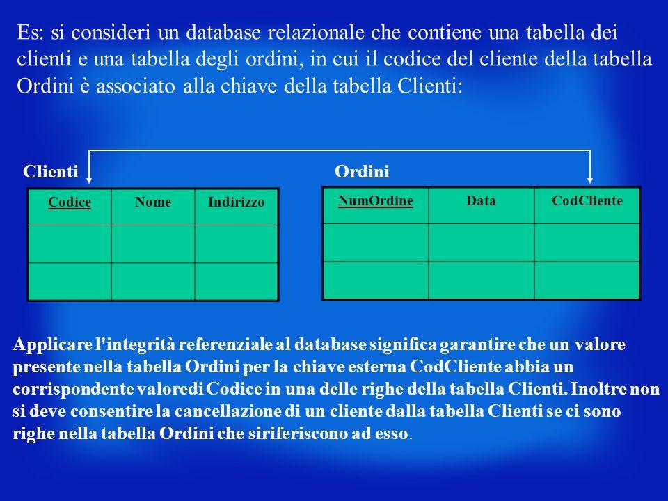 Es: si consideri un database relazionale che contiene una tabella dei