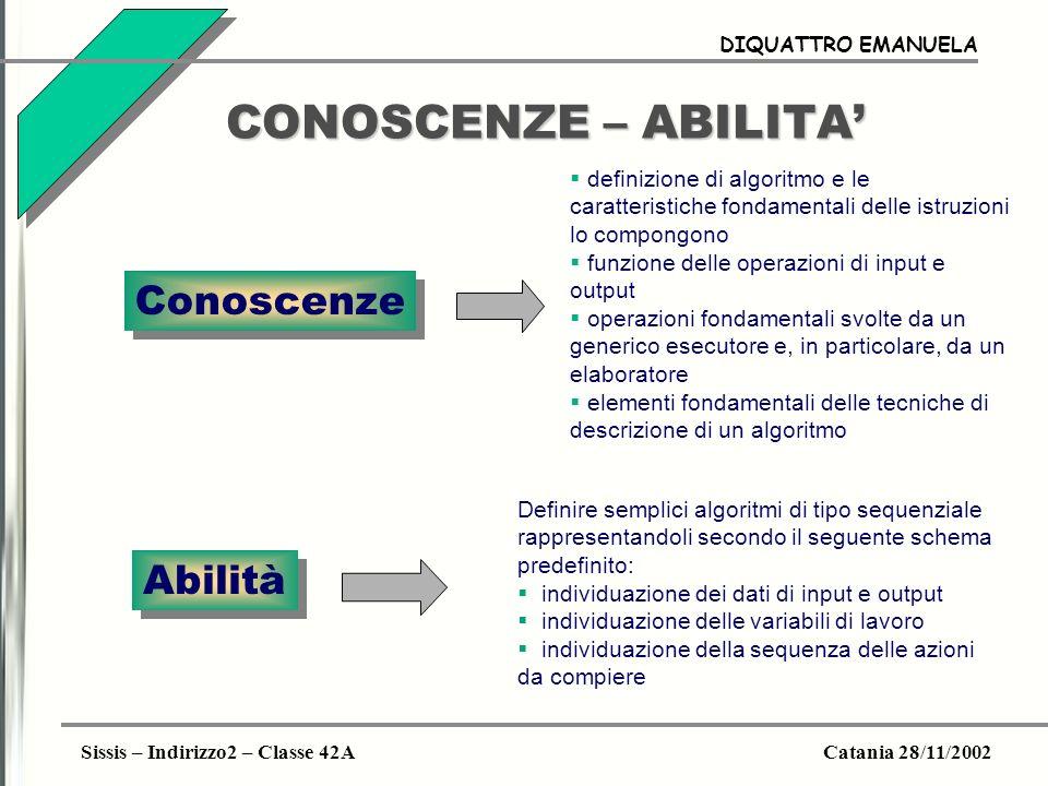 CONOSCENZE – ABILITA' Conoscenze Abilità