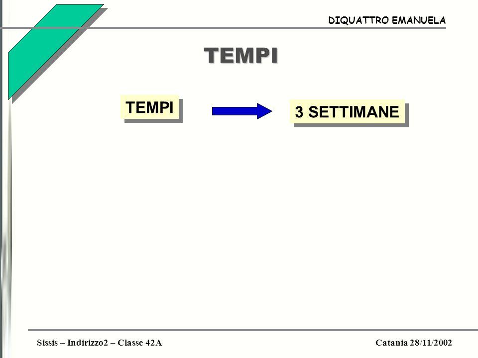 TEMPI TEMPI 3 SETTIMANE DIQUATTRO EMANUELA
