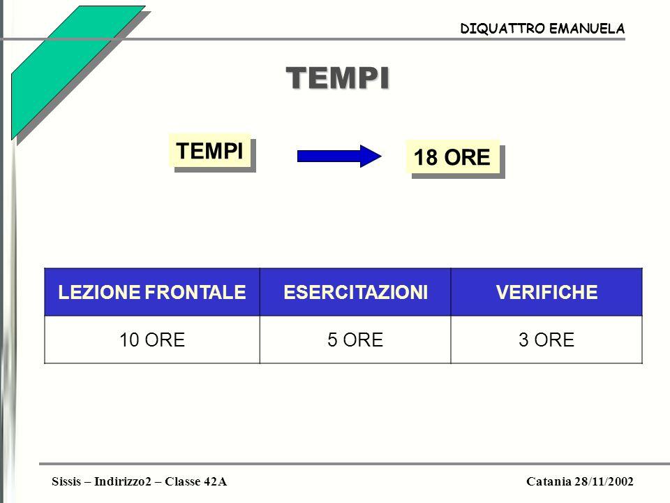 TEMPI TEMPI 18 ORE LEZIONE FRONTALE ESERCITAZIONI VERIFICHE 10 ORE