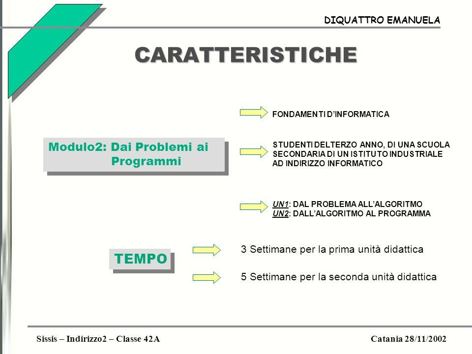 CARATTERISTICHE TEMPO Modulo2: Dai Problemi ai Programmi