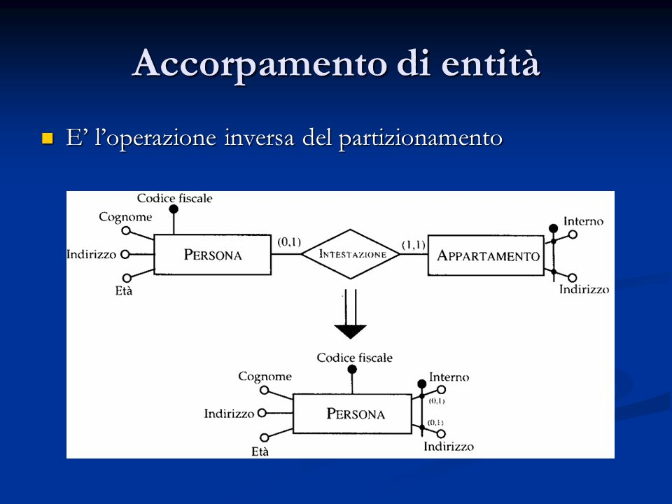 Accorpamento di entità