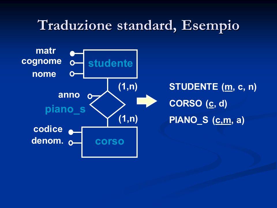 Traduzione standard, Esempio