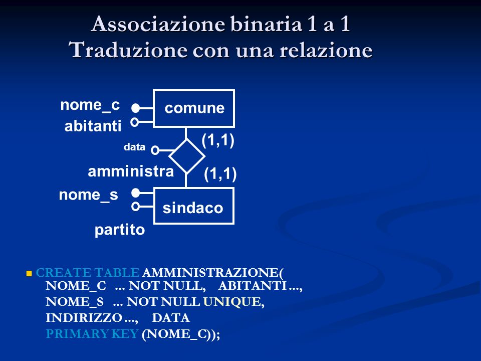Associazione binaria 1 a 1 Traduzione con una relazione