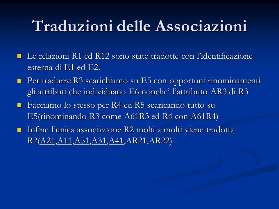 Traduzioni delle Associazioni
