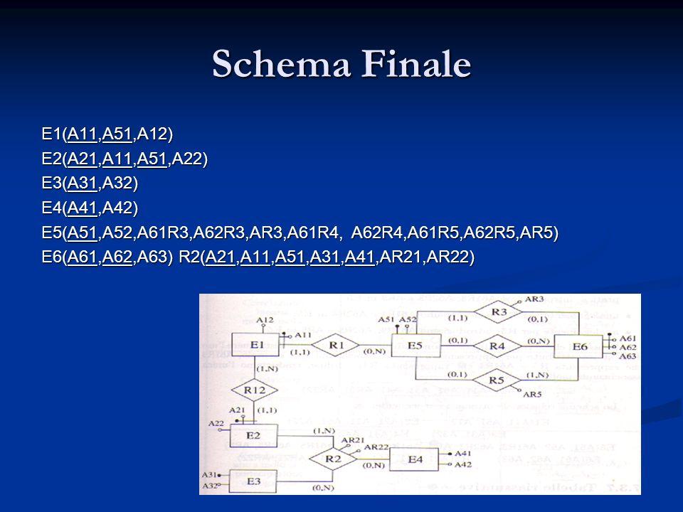 Schema Finale E1(A11,A51,A12) E2(A21,A11,A51,A22) E3(A31,A32)