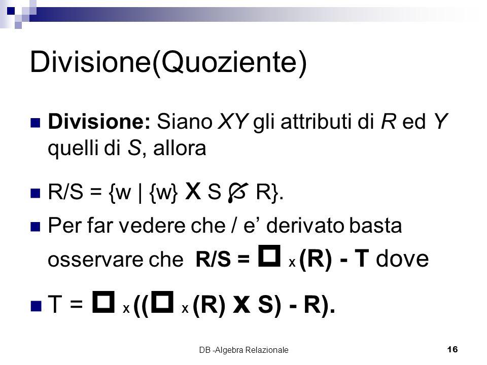 Divisione(Quoziente)