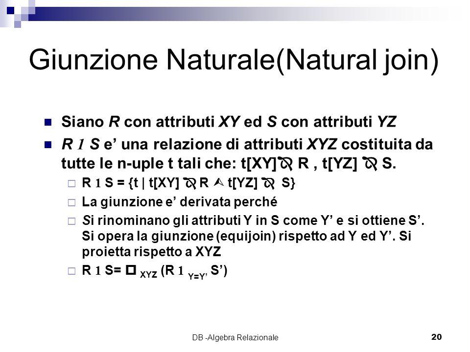 Giunzione Naturale(Natural join)