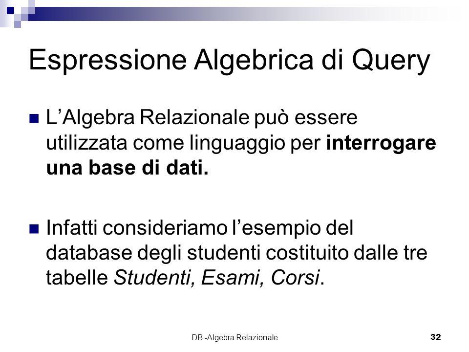 Espressione Algebrica di Query