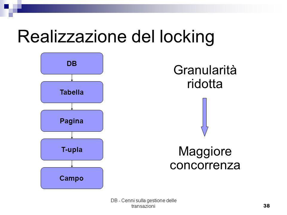 Realizzazione del locking