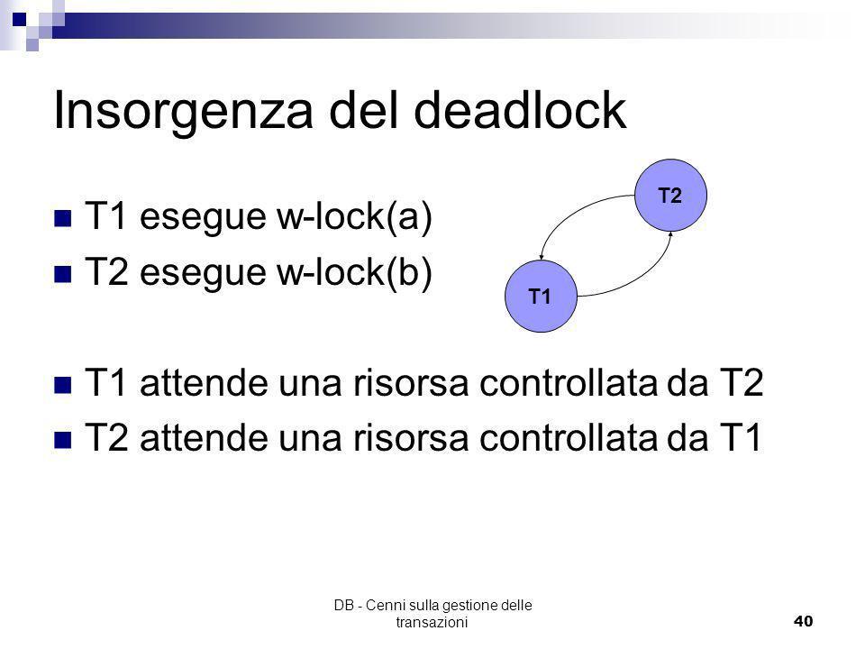 Insorgenza del deadlock