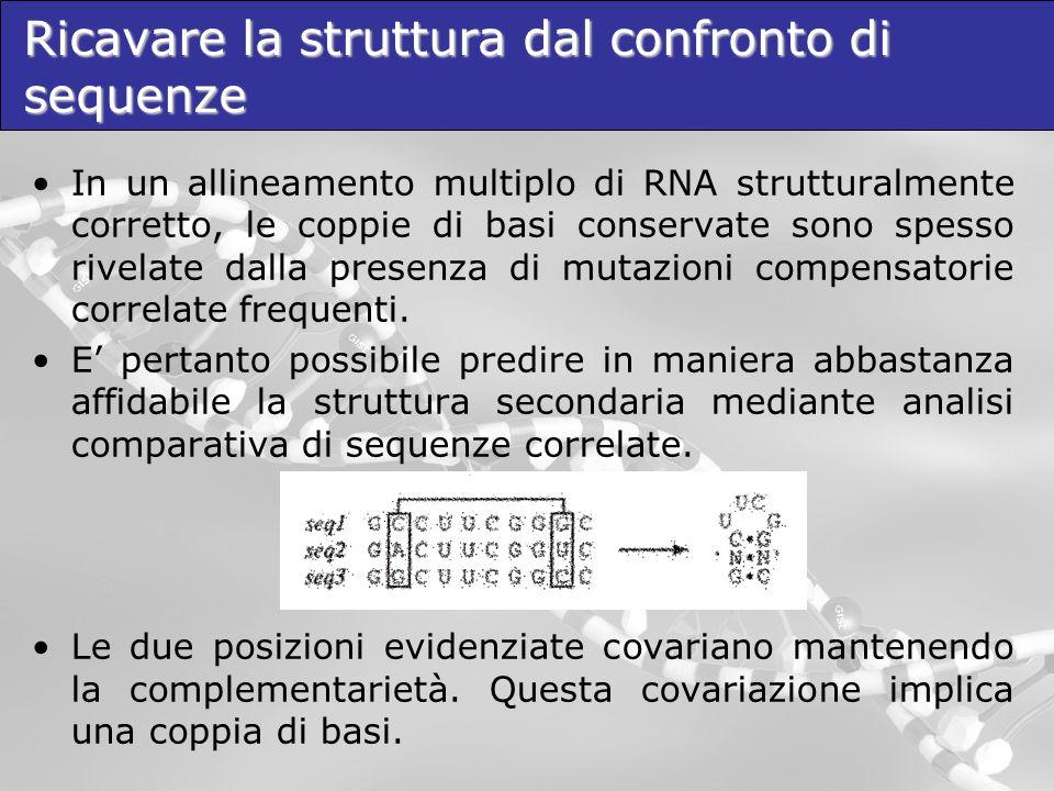 Ricavare la struttura dal confronto di sequenze