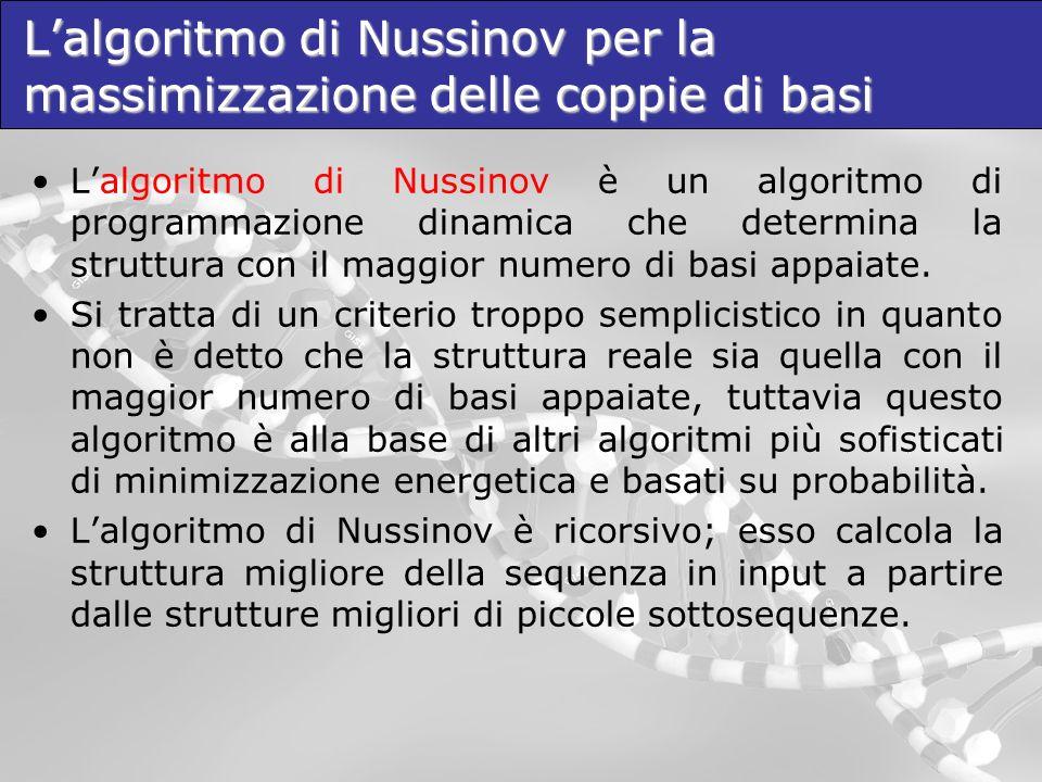 L'algoritmo di Nussinov per la massimizzazione delle coppie di basi