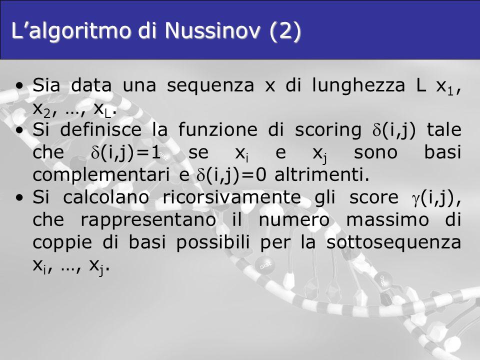 L'algoritmo di Nussinov (2)