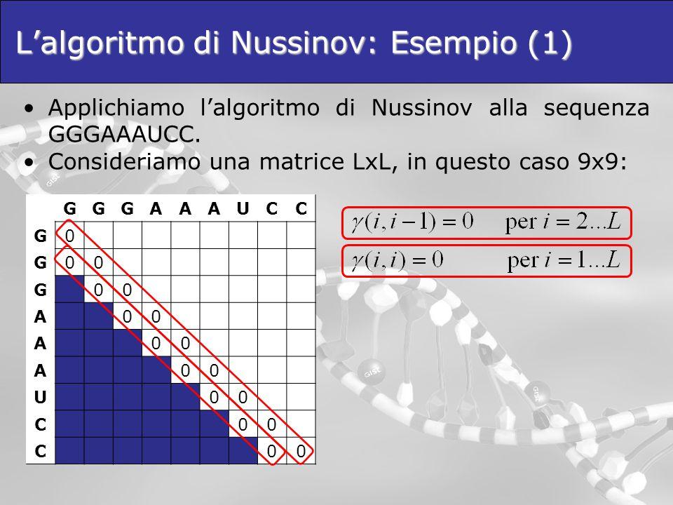 L'algoritmo di Nussinov: Esempio (1)