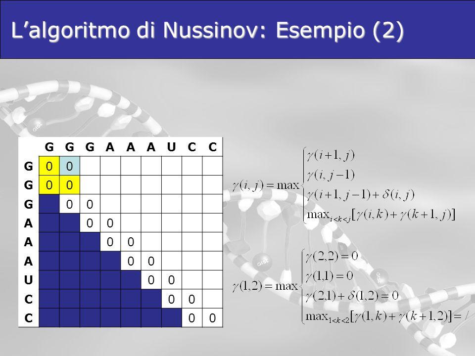 L'algoritmo di Nussinov: Esempio (2)