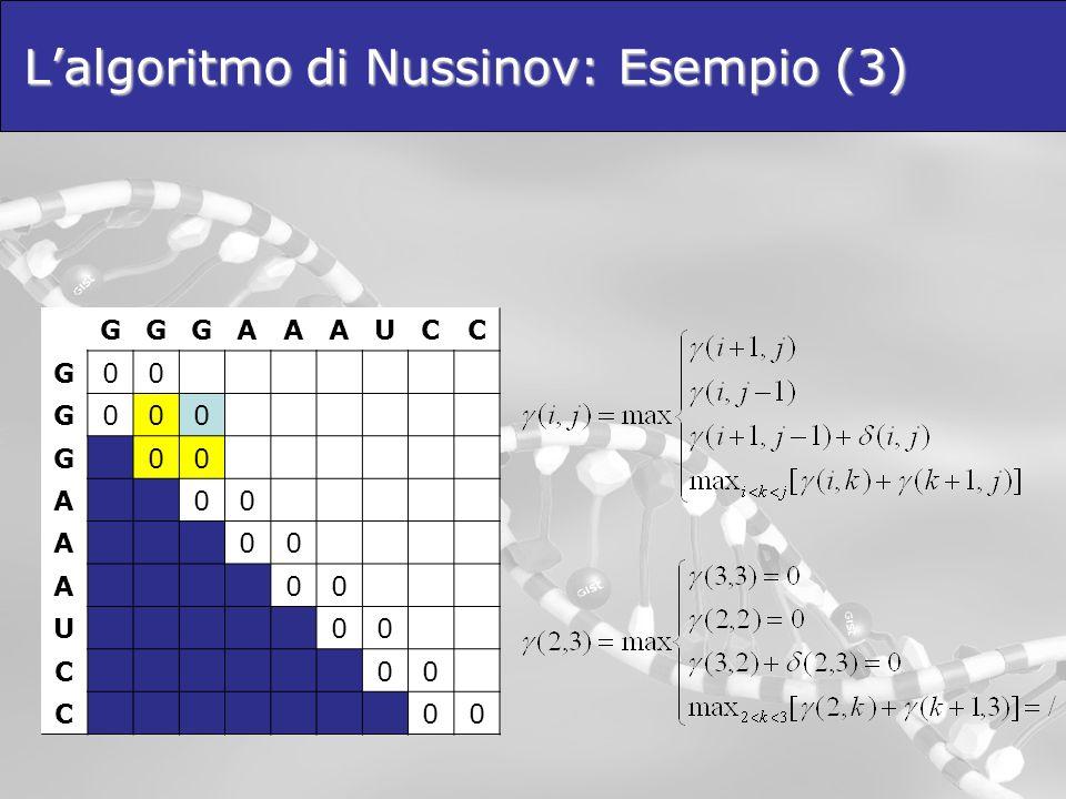 L'algoritmo di Nussinov: Esempio (3)