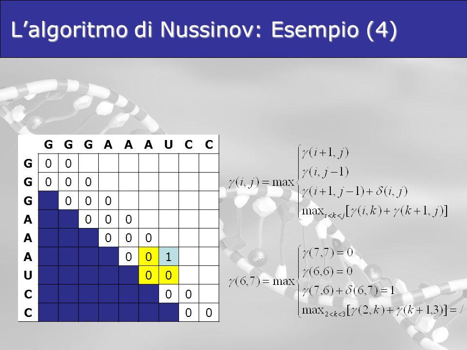 L'algoritmo di Nussinov: Esempio (4)