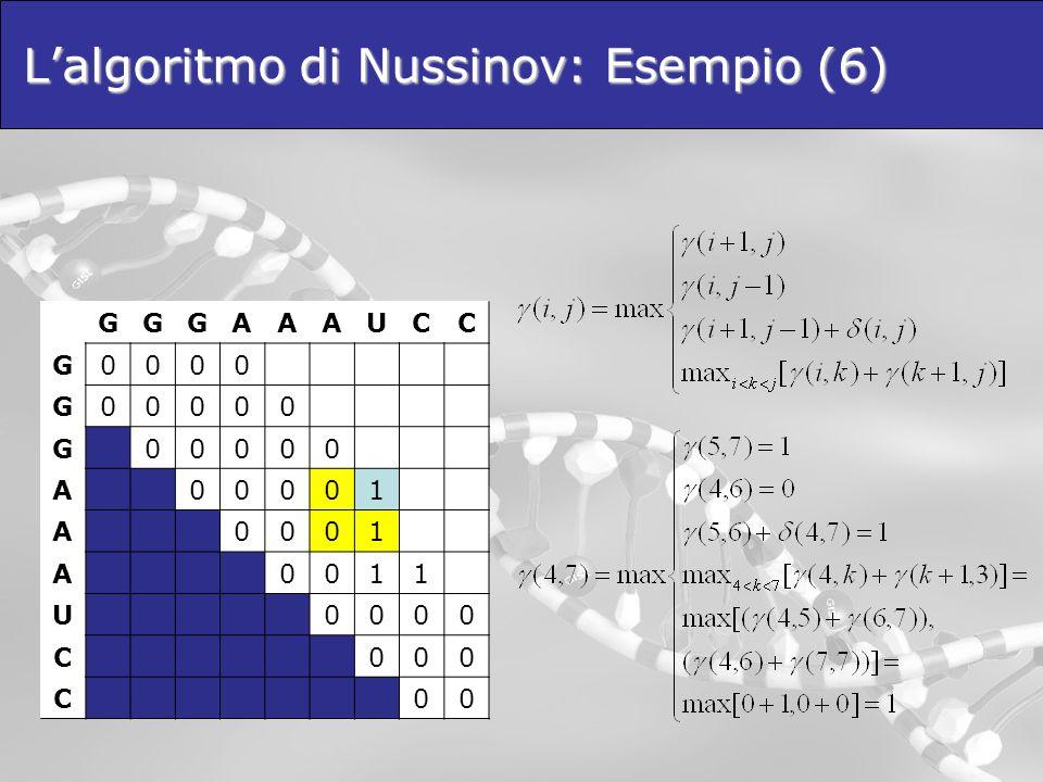 L'algoritmo di Nussinov: Esempio (6)