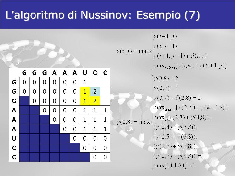 L'algoritmo di Nussinov: Esempio (7)