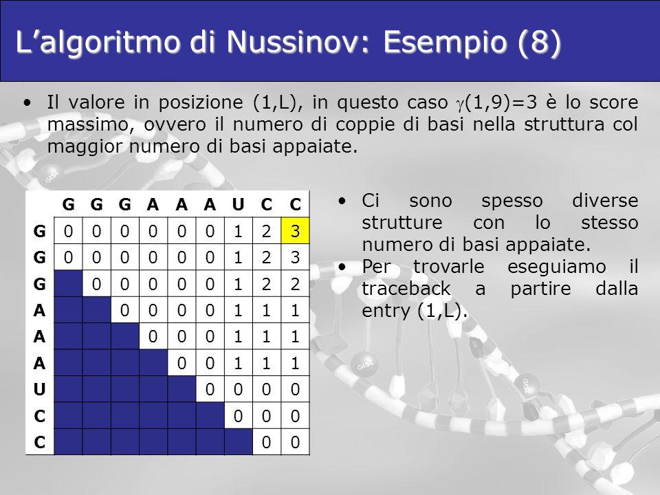 L'algoritmo di Nussinov: Esempio (8)