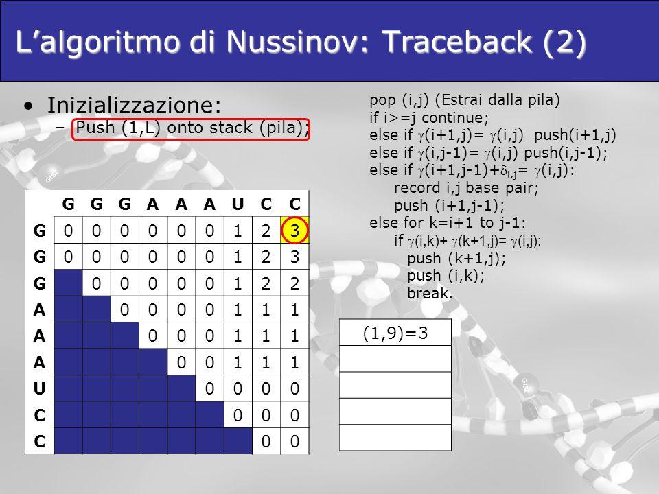 L'algoritmo di Nussinov: Traceback (2)