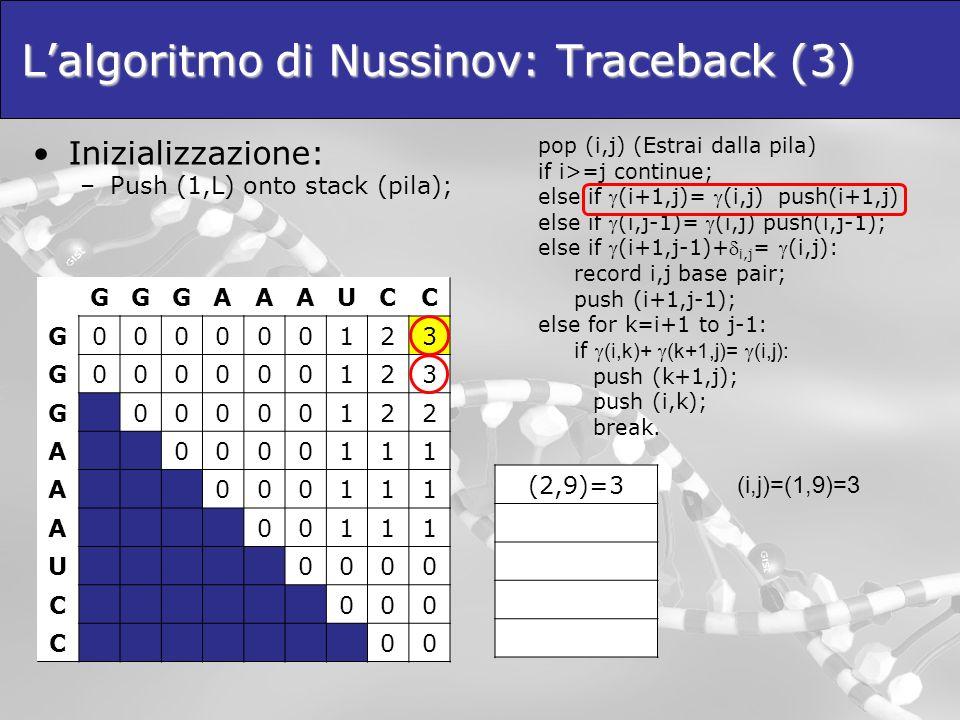 L'algoritmo di Nussinov: Traceback (3)