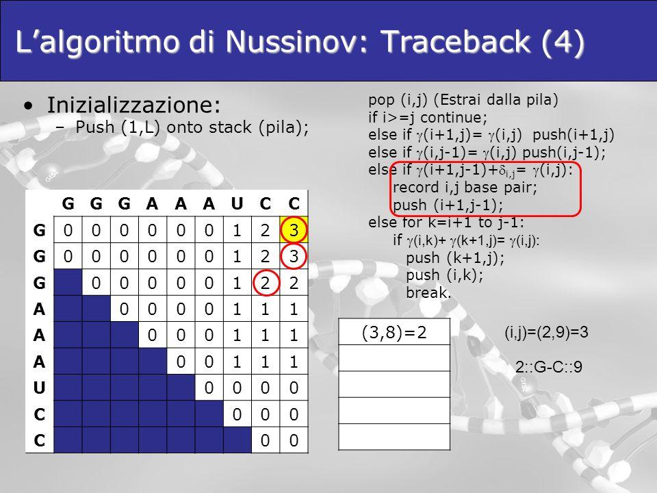 L'algoritmo di Nussinov: Traceback (4)