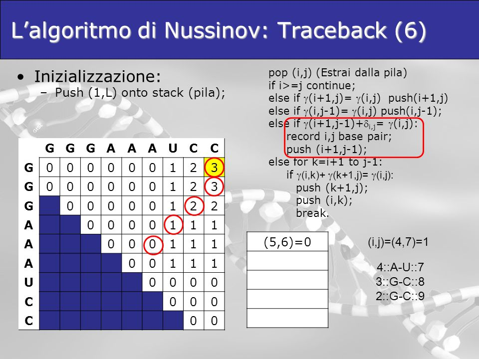 L'algoritmo di Nussinov: Traceback (6)