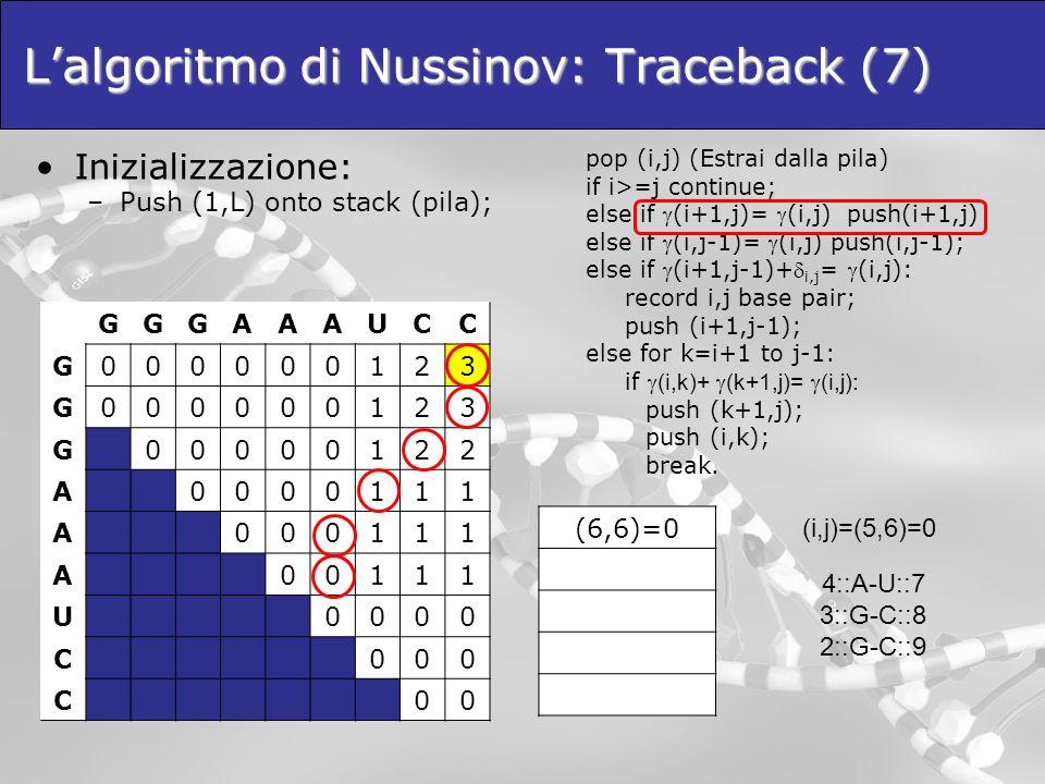 L'algoritmo di Nussinov: Traceback (7)