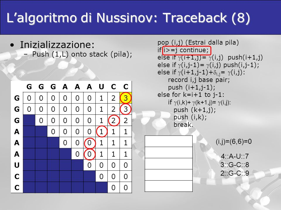 L'algoritmo di Nussinov: Traceback (8)