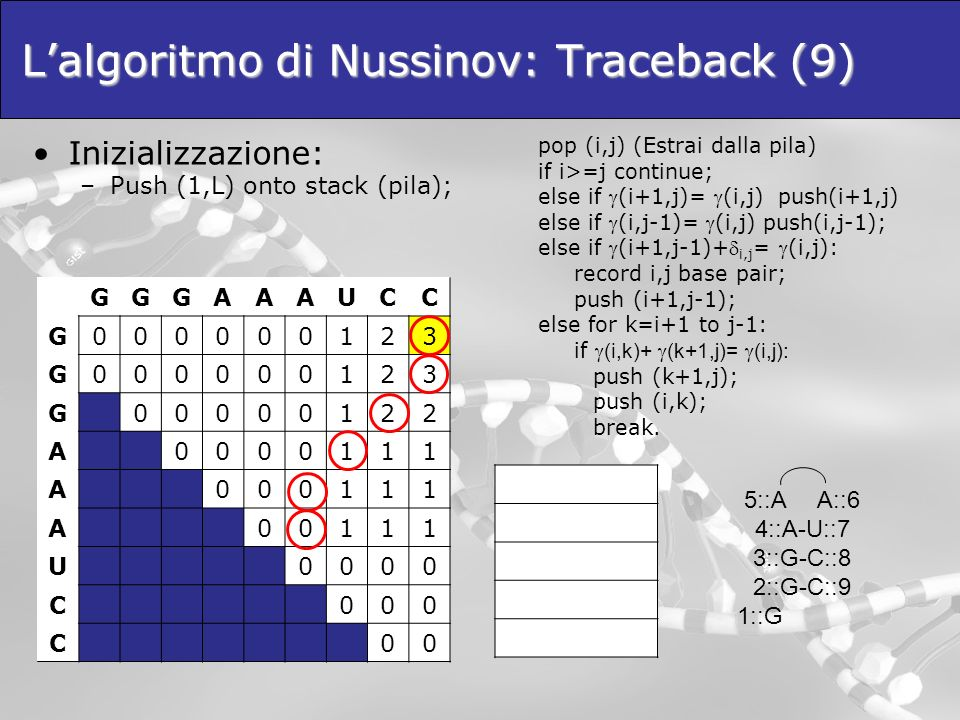L'algoritmo di Nussinov: Traceback (9)