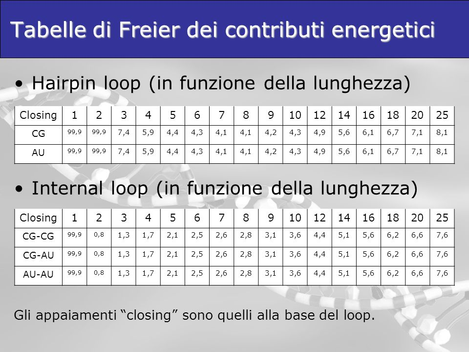 Tabelle di Freier dei contributi energetici