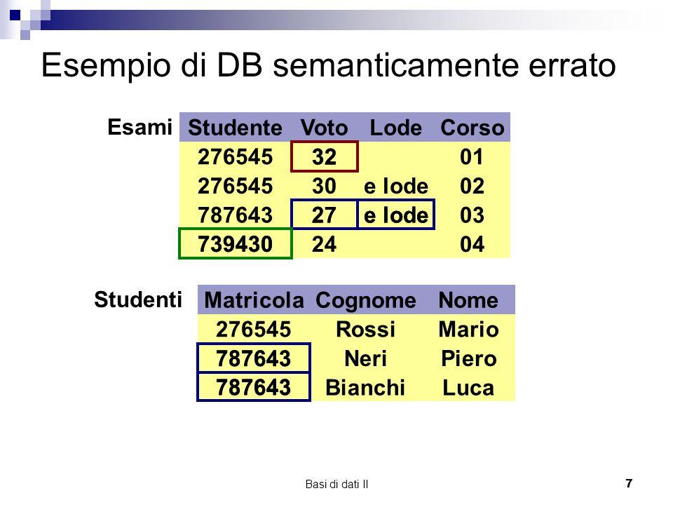 Esempio di DB semanticamente errato