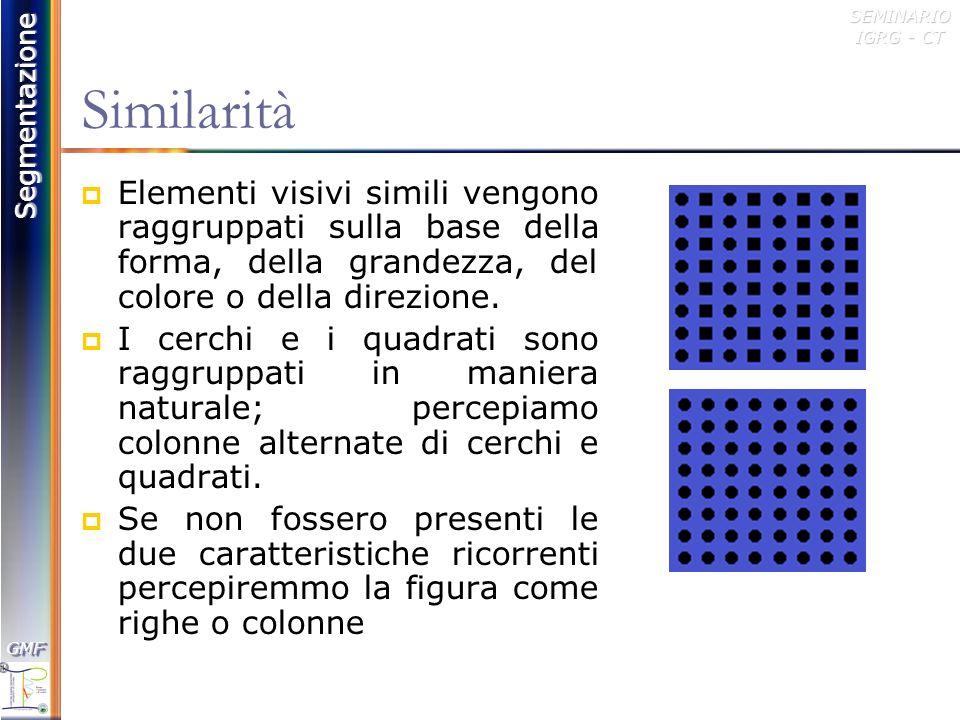 Similarità Elementi visivi simili vengono raggruppati sulla base della forma, della grandezza, del colore o della direzione.