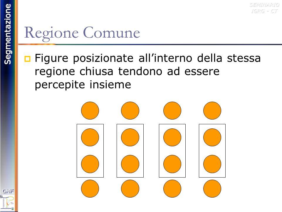 Regione Comune Figure posizionate all'interno della stessa regione chiusa tendono ad essere percepite insieme.