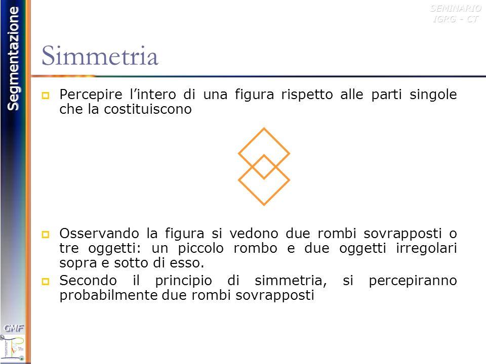 Simmetria Percepire l'intero di una figura rispetto alle parti singole che la costituiscono.