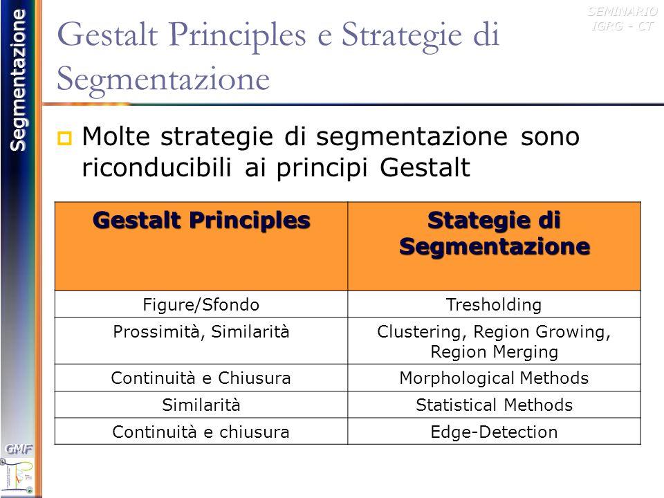 Gestalt Principles e Strategie di Segmentazione