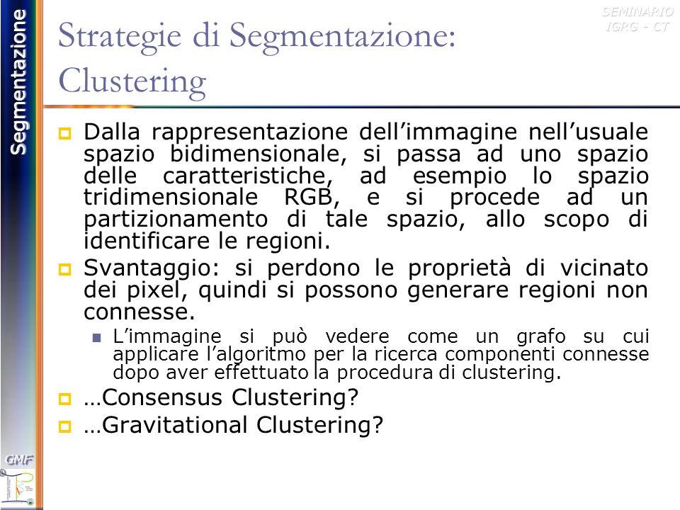 Strategie di Segmentazione: Clustering