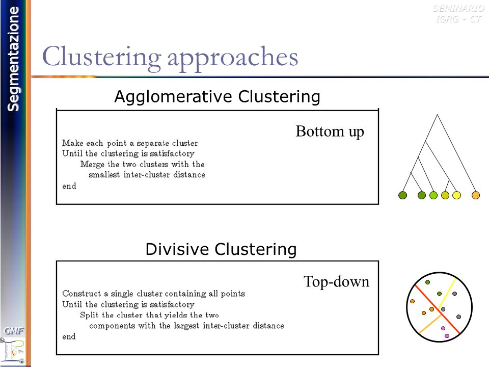 Clustering approaches
