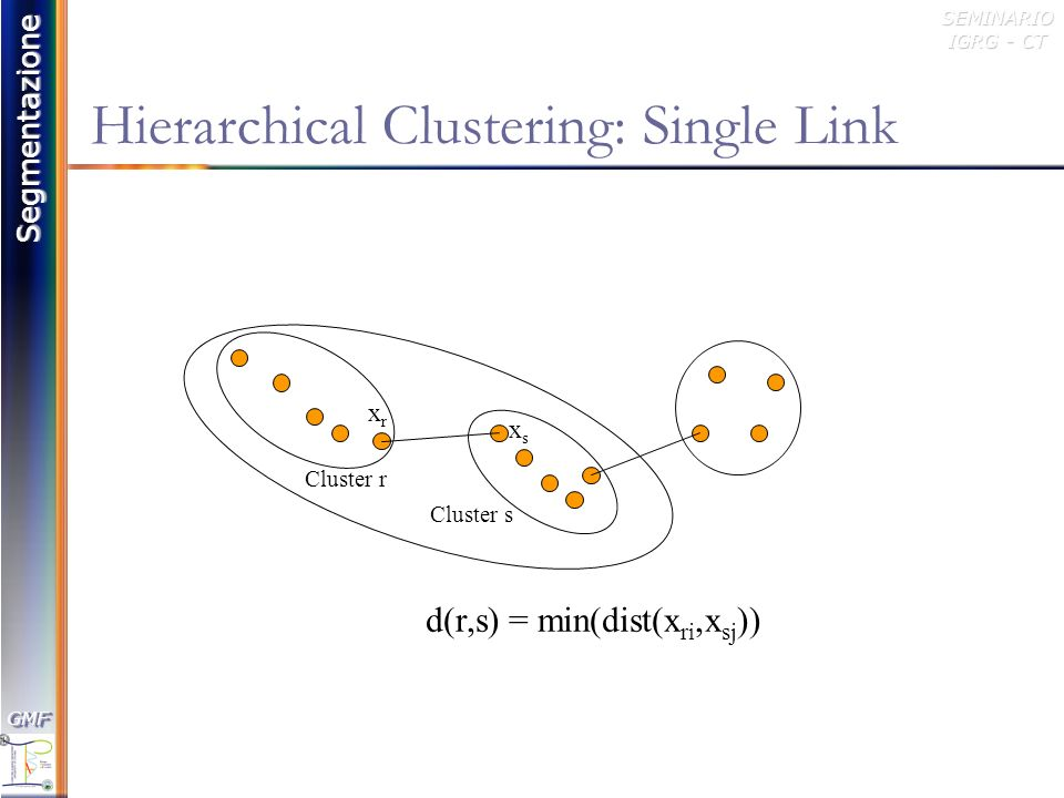 Hierarchical Clustering: Single Link