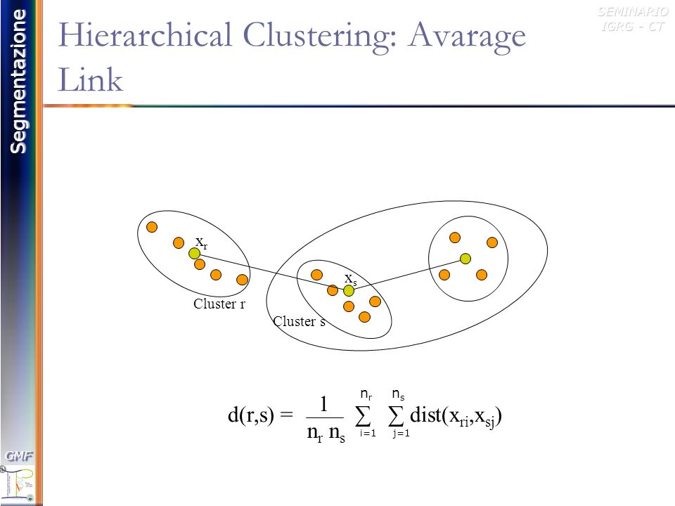 Hierarchical Clustering: Avarage Link