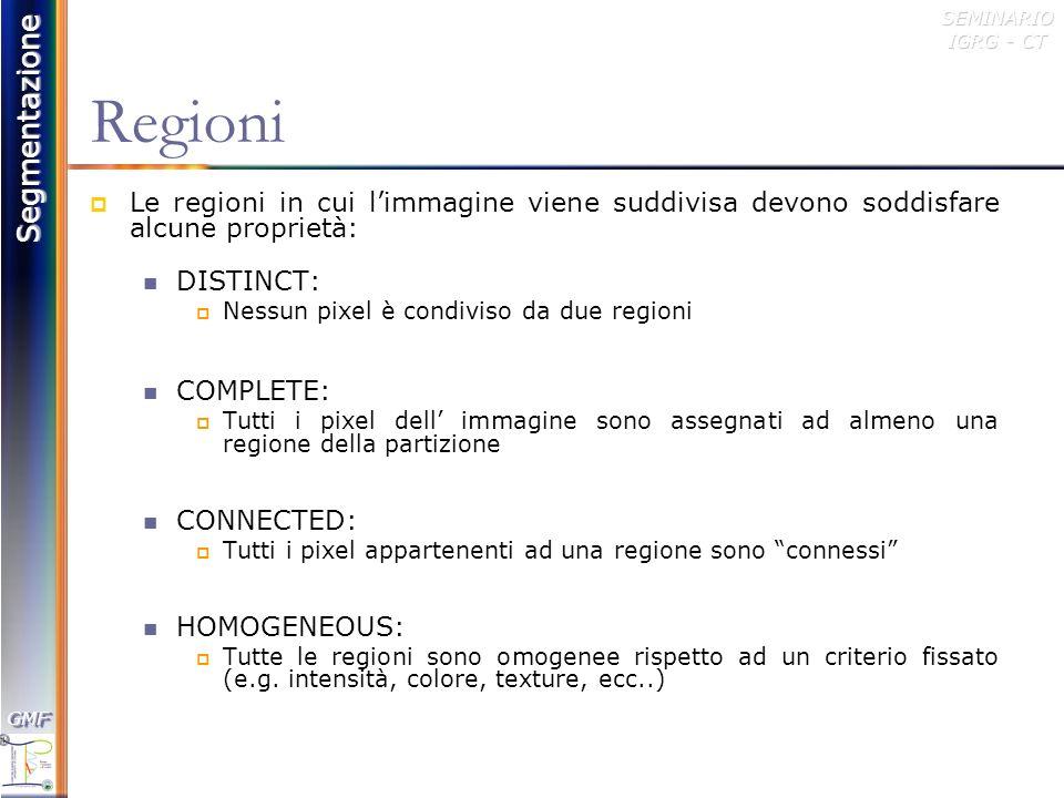 RegioniLe regioni in cui l'immagine viene suddivisa devono soddisfare alcune proprietà: DISTINCT: Nessun pixel è condiviso da due regioni.