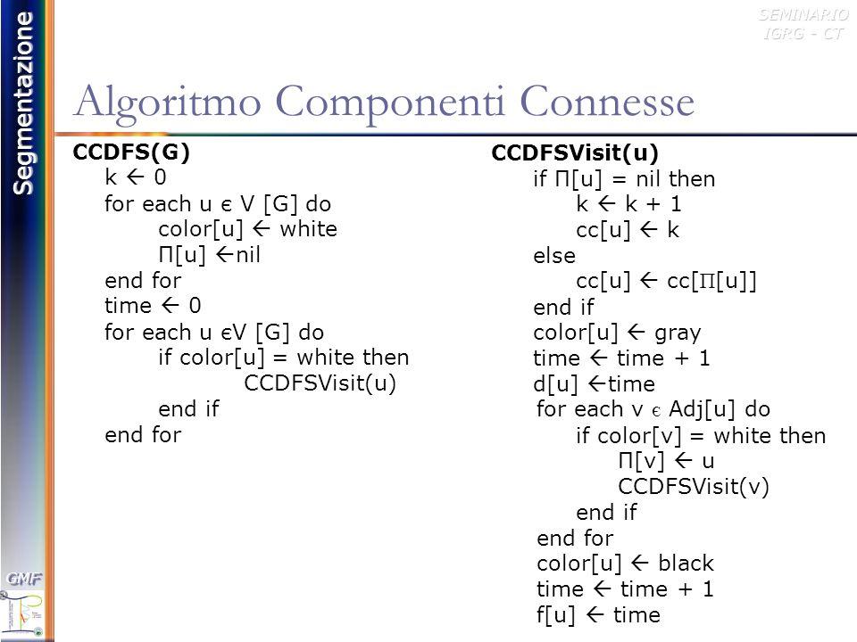 Algoritmo Componenti Connesse