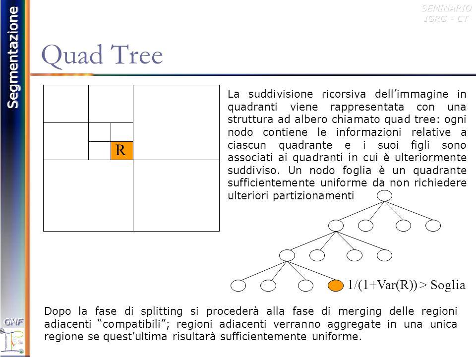 Quad Tree R 1/(1+Var(R)) > Soglia