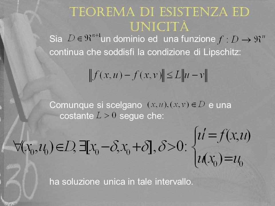Teorema di esistenza ed unicità