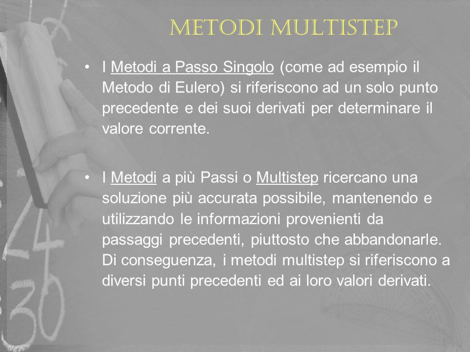 Metodi Multistep