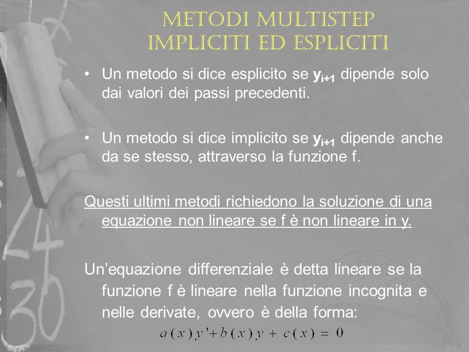 Metodi Multistep Impliciti ed Espliciti