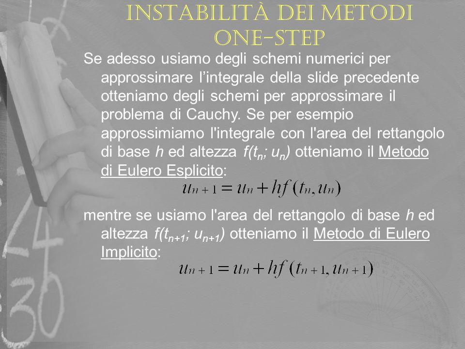 Instabilità dei metodi one-step